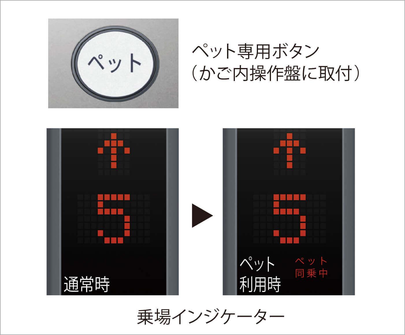 ペット対応エレベーターシステム